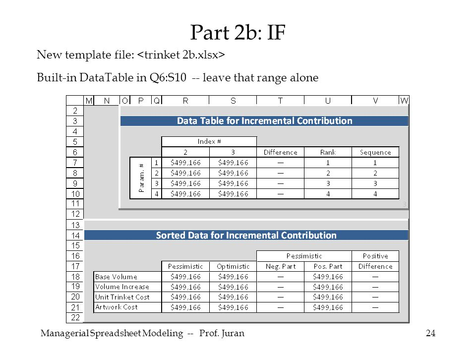 Managerial Spreadsheet Modeling -- Prof. Juran24 Part 2b: IF New template file: Built-in DataTable in Q6:S10 -- leave that range alone