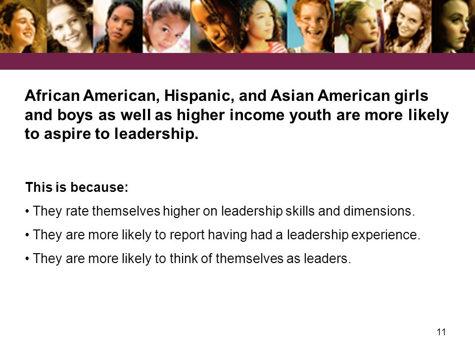 11 African American, Hispanic, and Asian American girls and boys as well as higher income youth are more likely to aspire to leadership.