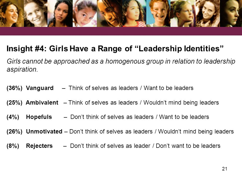 21 Insight #4: Girls Have a Range of Leadership Identities Girls cannot be approached as a homogenous group in relation to leadership aspiration.