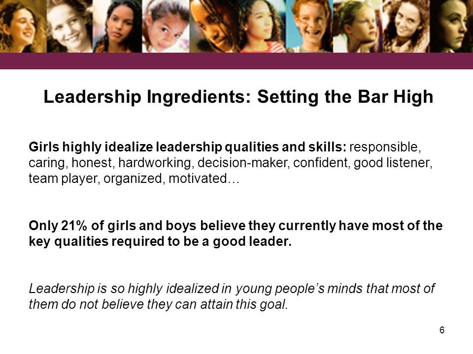 6 Leadership Ingredients: Setting the Bar High Girls highly idealize leadership qualities and skills: responsible, caring, honest, hardworking, decision-maker, confident, good listener, team player, organized, motivated… Only 21% of girls and boys believe they currently have most of the key qualities required to be a good leader.