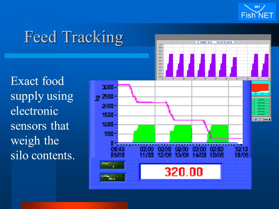 Feed Tracking Exact food supply using electronic sensors that weigh the silo contents.