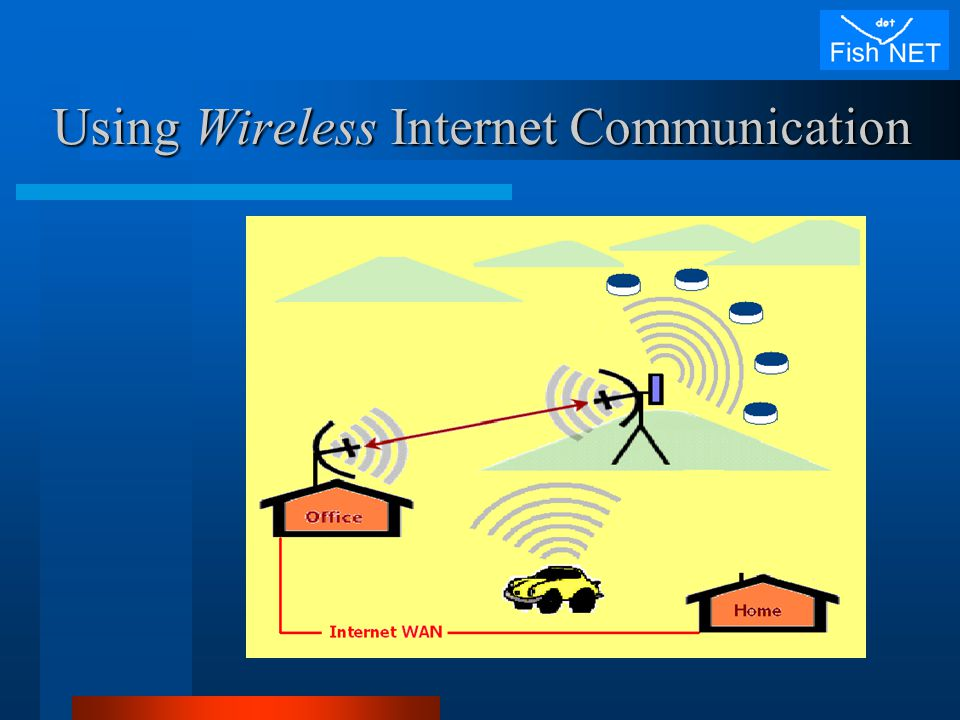 Using Wireless Internet Communication