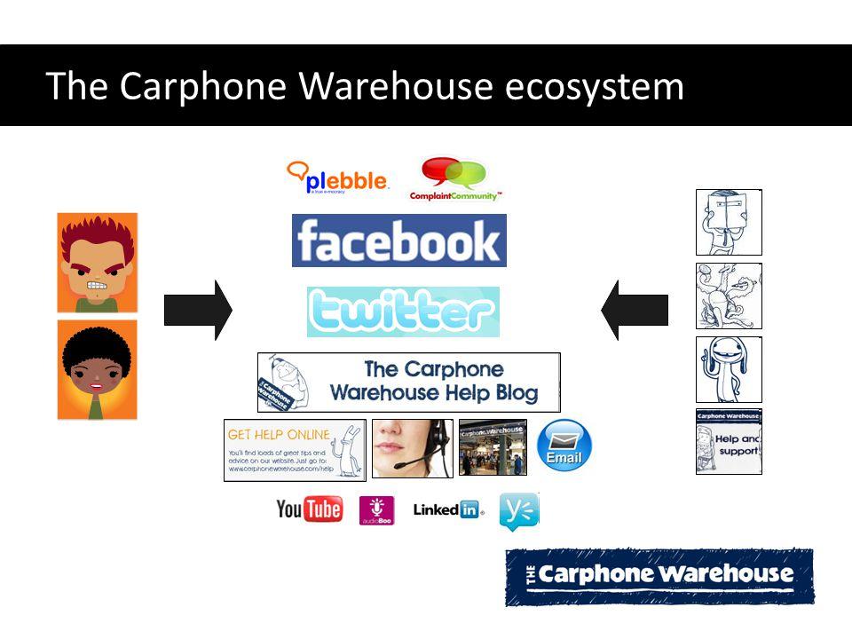 The Carphone Warehouse ecosystem
