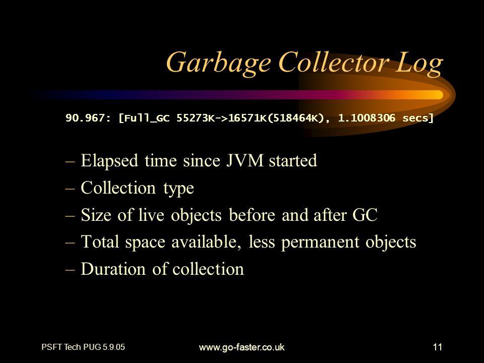 PSFT Tech PUG 5.9.05 www.go-faster.co.uk11 Garbage Collector Log 90.967: [Full_GC 55273K->16571K(518464K), 1.1008306 secs] –Elapsed time since JVM sta