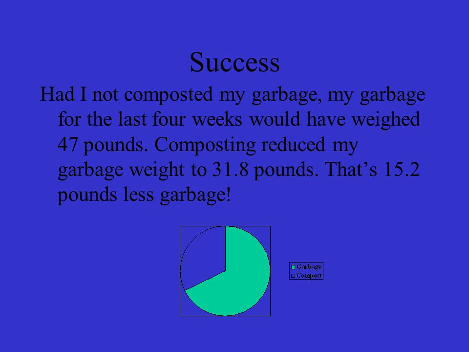 Success Had I not composted my garbage, my garbage for the last four weeks would have weighed 47 pounds.