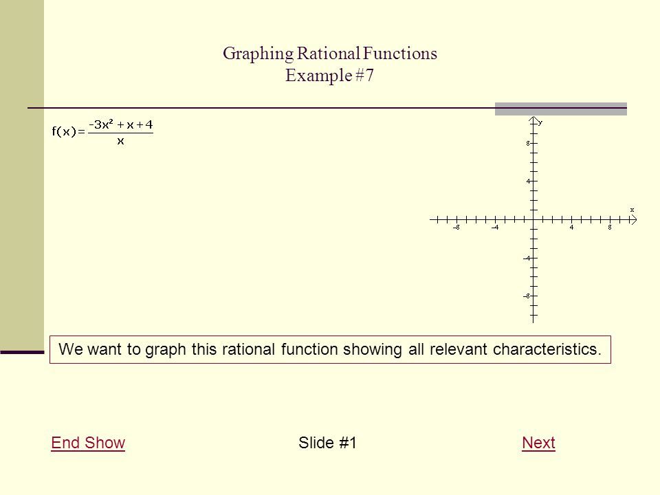 Graphs That Are Not Functions Graphing Rational Functions