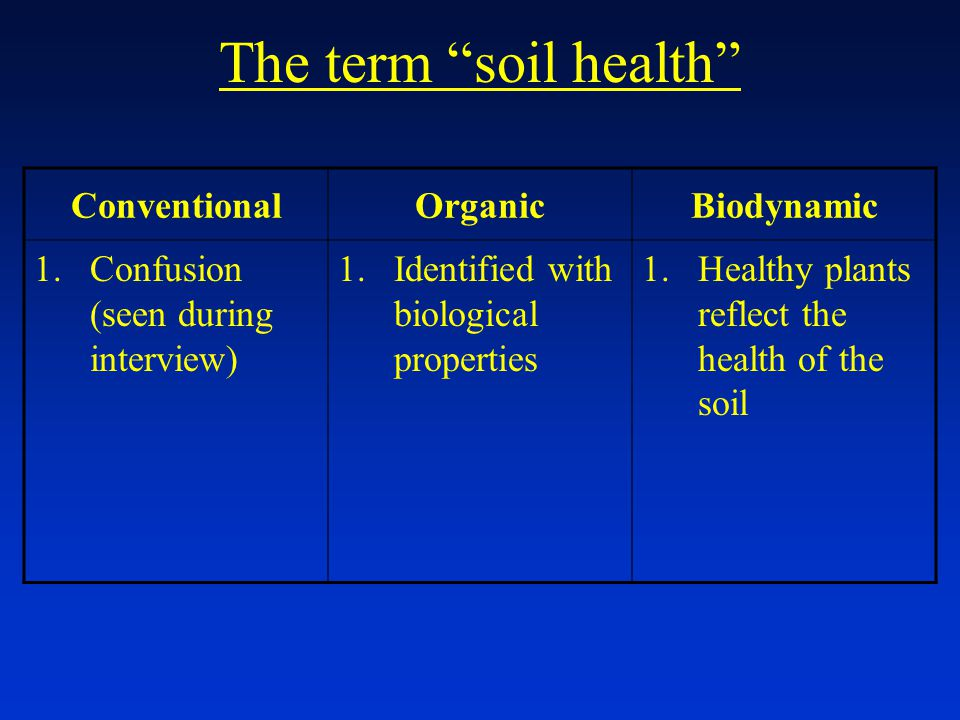 The term soil health ConventionalOrganicBiodynamic 1.Confusion (seen during interview) 1.Identified with biological properties 1.Healthy plants reflect the health of the soil