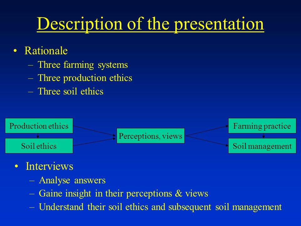 Marten, 2001 Co-adaptation of farmers & agro- ecosystems