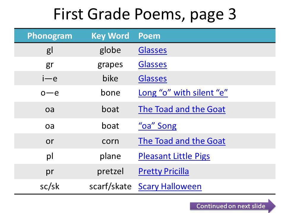 "First Grade Poems, page 3 PhonogramKey WordPoem glglobeGlasses grgrapesGlasses i—ebikeGlasses o—eboneLong ""o"" with silent ""e"" oaboatThe Toad and the G"