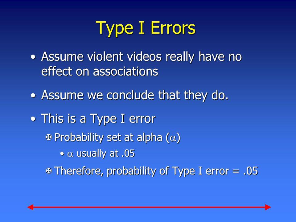 Type I Errors Assume violent videos really have no effect on associationsAssume violent videos really have no effect on associations Assume we conclude that they do.Assume we conclude that they do.