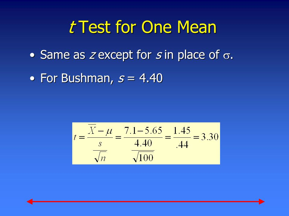 t Test for One Mean Same as z except for s in place of .Same as z except for s in place of .
