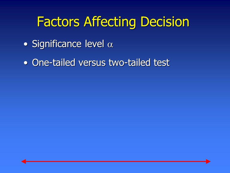 Factors Affecting Decision Significance level Significance level  One-tailed versus two-tailed testOne-tailed versus two-tailed test
