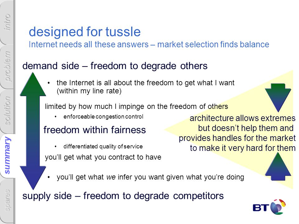 summary designed for tussle Internet needs all these answers – market selection finds balance the Internet is all about the freedom to get what I want (within my line rate) you'll get what we infer you want given what you're doing limited by how much I impinge on the freedom of others enforceable congestion control differentiated quality of service you'll get what you contract to have supply side – freedom to degrade competitors demand side – freedom to degrade others freedom within fairness architecture allows extremes but doesn't help them and provides handles for the market to make it very hard for them