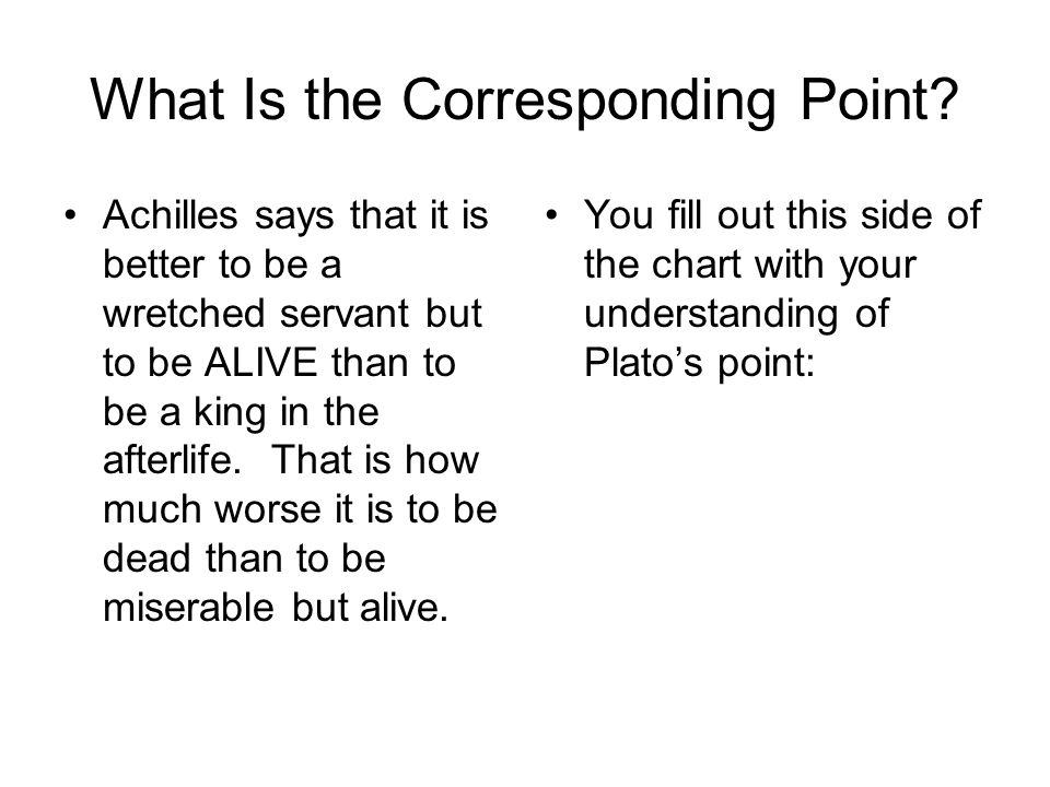 What Is the Corresponding Point.