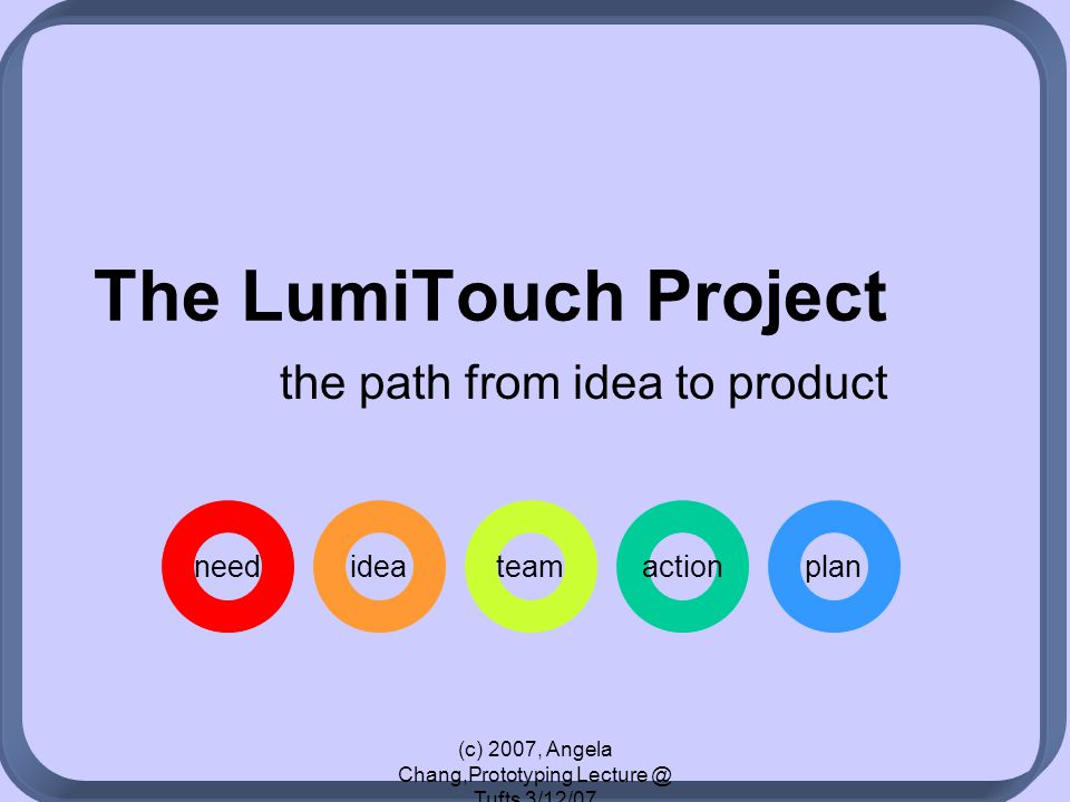 (c) 2007, Angela Chang,Prototyping Lecture @ Tufts 3/12/07 The LumiTouch Project the path from idea to product needideateamactionplan