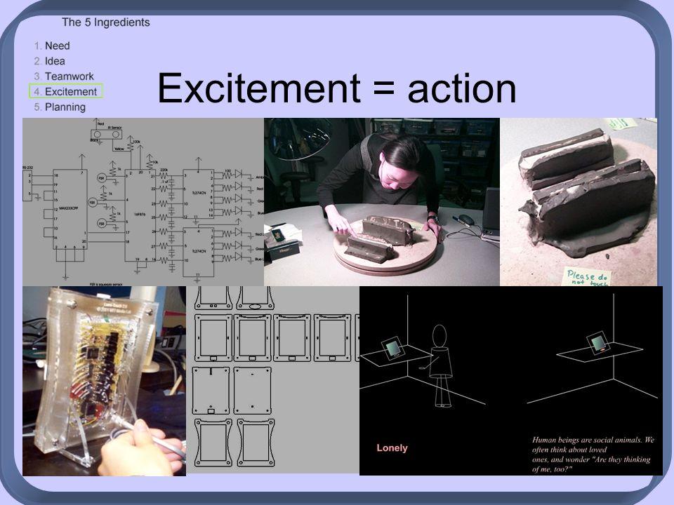 Excitement = action