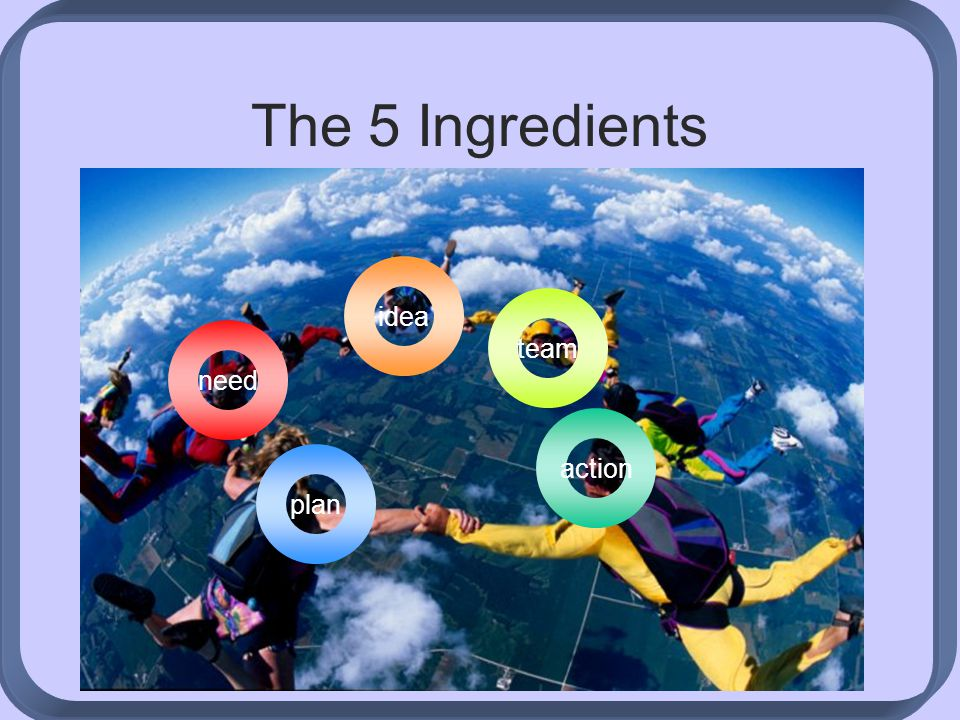 The 5 Ingredients need idea team action plan