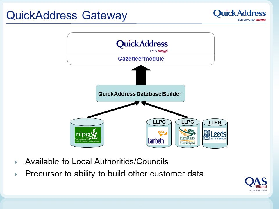 QuickAddress Gateway QuickAddress Database Builder LLPG Gazetteer module Available to Local Authorities/Councils Precursor to ability to build other customer data