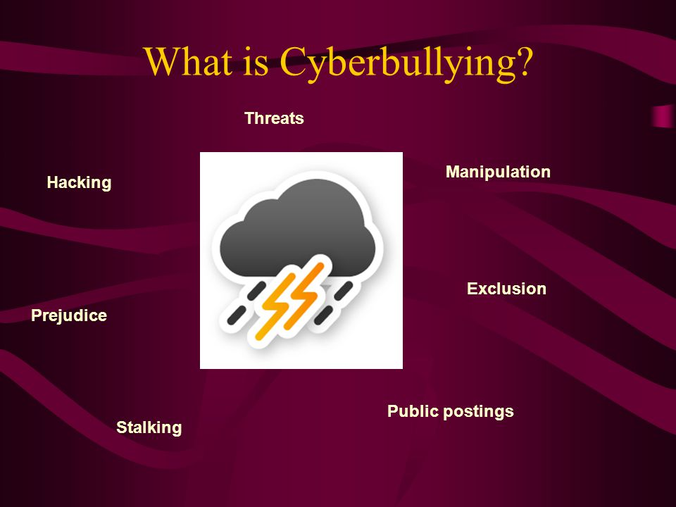 What is Cyberbullying Threats Hacking Manipulation Stalking Public postings Exclusion Prejudice