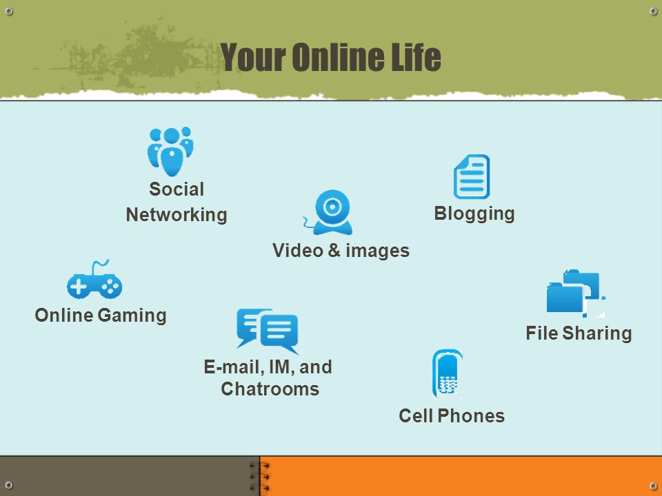 Your Online Life E-mail, IM, and Chatrooms Cell Phones Social Networking Blogging Video & images Online Gaming File Sharing
