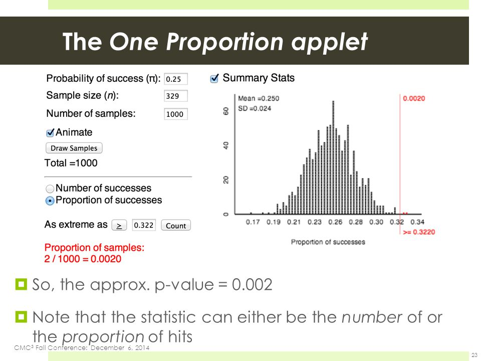 The One Proportion applet  So, the approx.