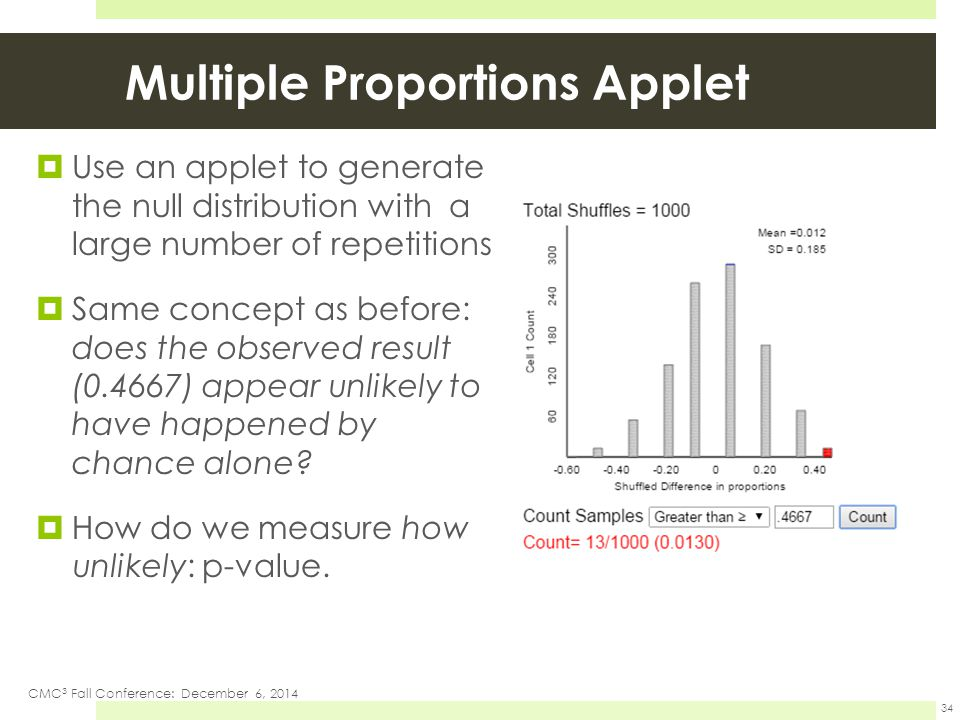 Multiple Proportions Applet  Use an applet to generate the null distribution with a large number of repetitions  Same concept as before: does the ob
