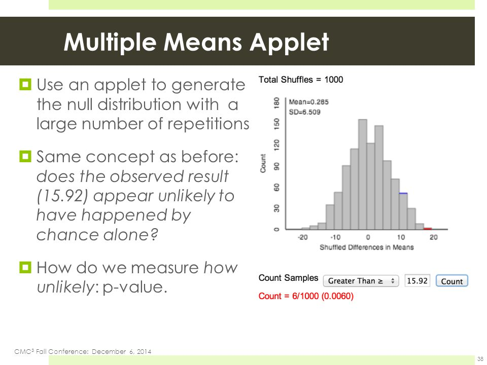 Multiple Means Applet  Use an applet to generate the null distribution with a large number of repetitions  Same concept as before: does the observed