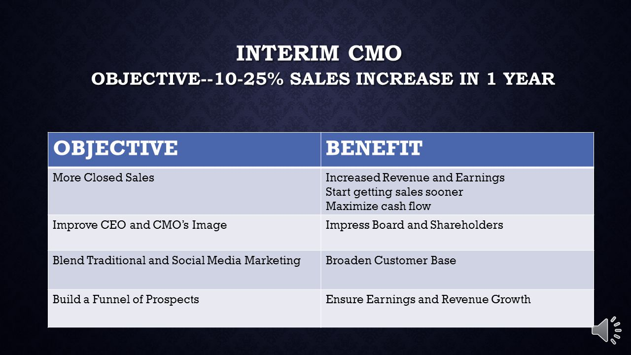 INTERIM CMO OBJECTIVE--10-25% SALES INCREASE IN 1 YEAR OBJECTIVEBENEFIT More Closed SalesIncreased Revenue and Earnings Start getting sales sooner Maximize cash flow Improve CEO and CMO's ImageImpress Board and Shareholders Blend Traditional and Social Media MarketingBroaden Customer Base Build a Funnel of ProspectsEnsure Earnings and Revenue Growth
