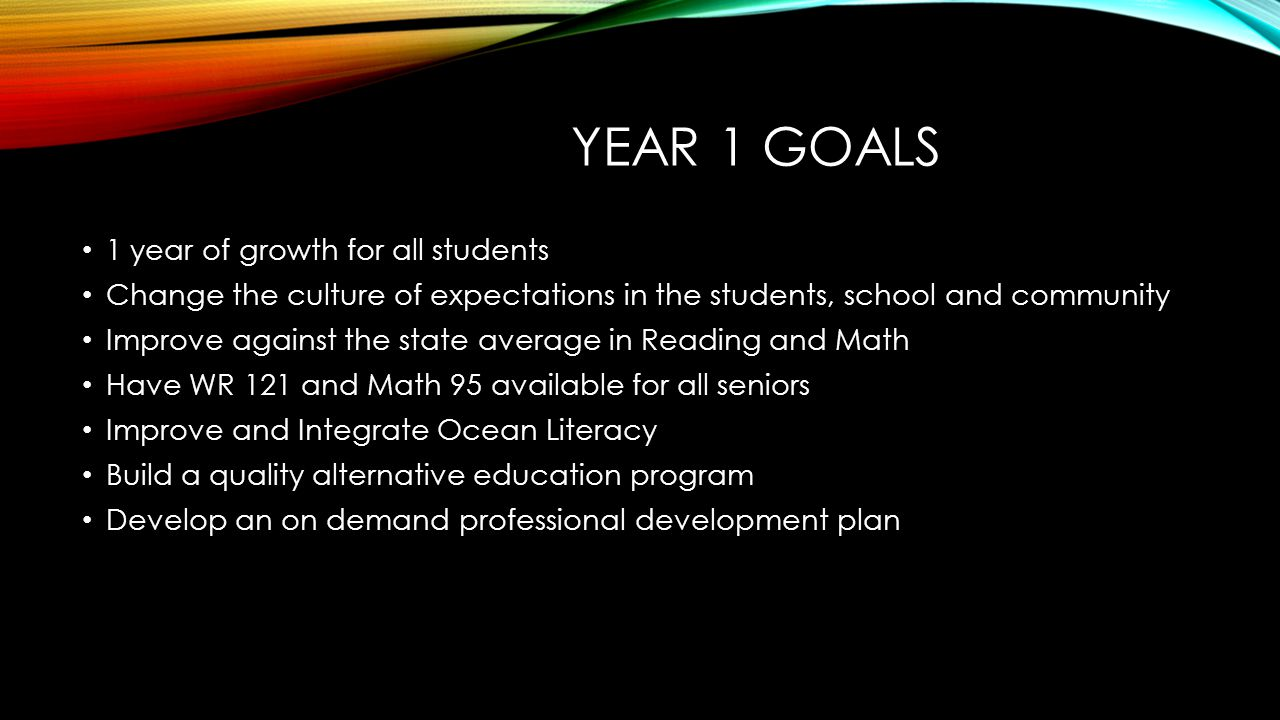 YEAR 1 GOALS 1 year of growth for all students Change the culture of expectations in the students, school and community Improve against the state average in Reading and Math Have WR 121 and Math 95 available for all seniors Improve and Integrate Ocean Literacy Build a quality alternative education program Develop an on demand professional development plan