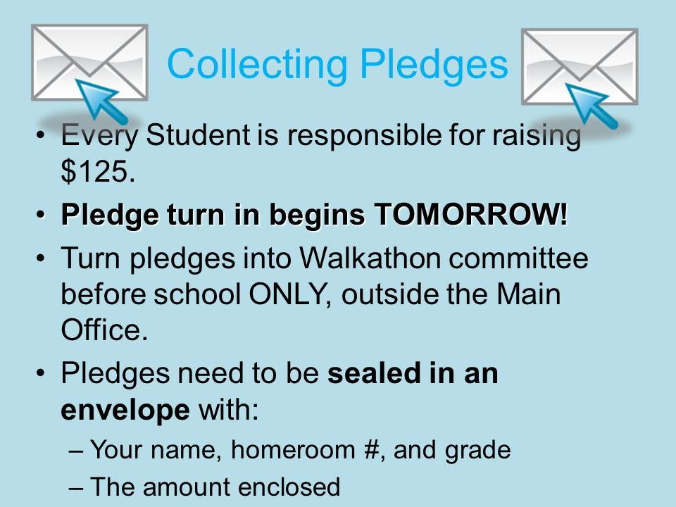 Collecting Pledges Every Student is responsible for raising $125.