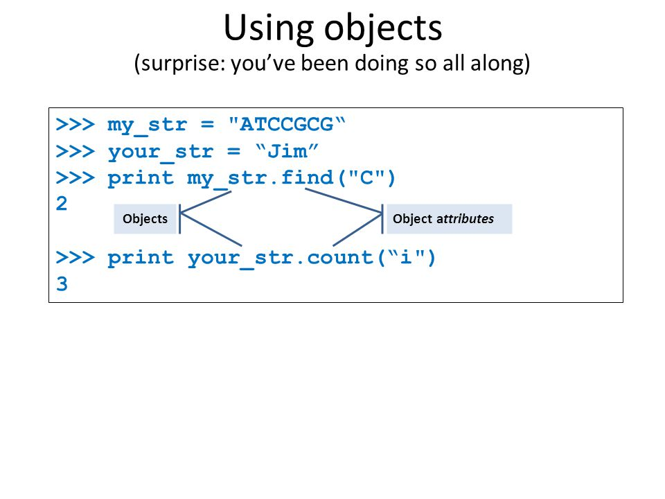 Using objects (surprise: you've been doing so all along) >>> my_str = ATCCGCG >>> your_str = Jim >>> print my_str.find( C ) 2 >>> print your_str.count( i ) 3 Objects Object attributes