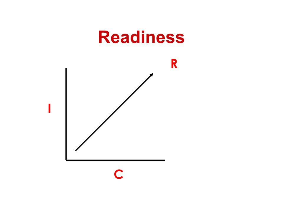 Readiness I C R