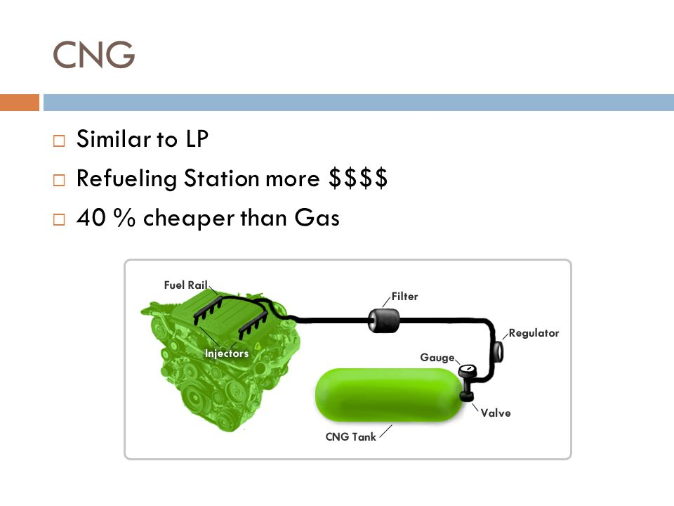 CNG  Similar to LP  Refueling Station more $$$$  40 % cheaper than Gas