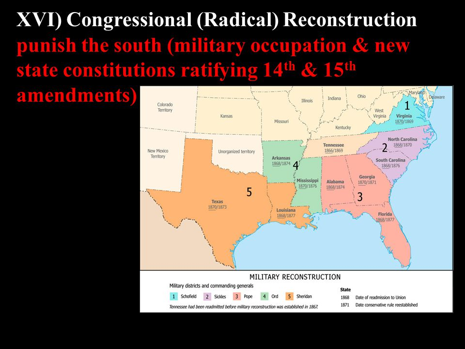 XVI) Congressional (Radical) Reconstruction punish the south (military occupation & new state constitutions ratifying 14 th & 15 th amendments)
