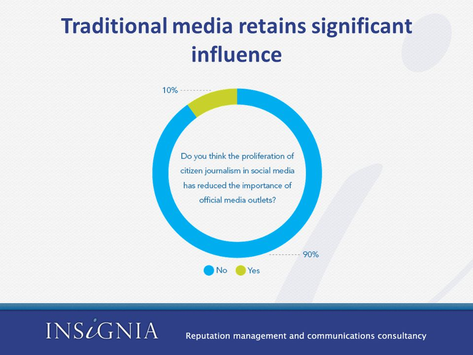 Traditional media retains significant influence