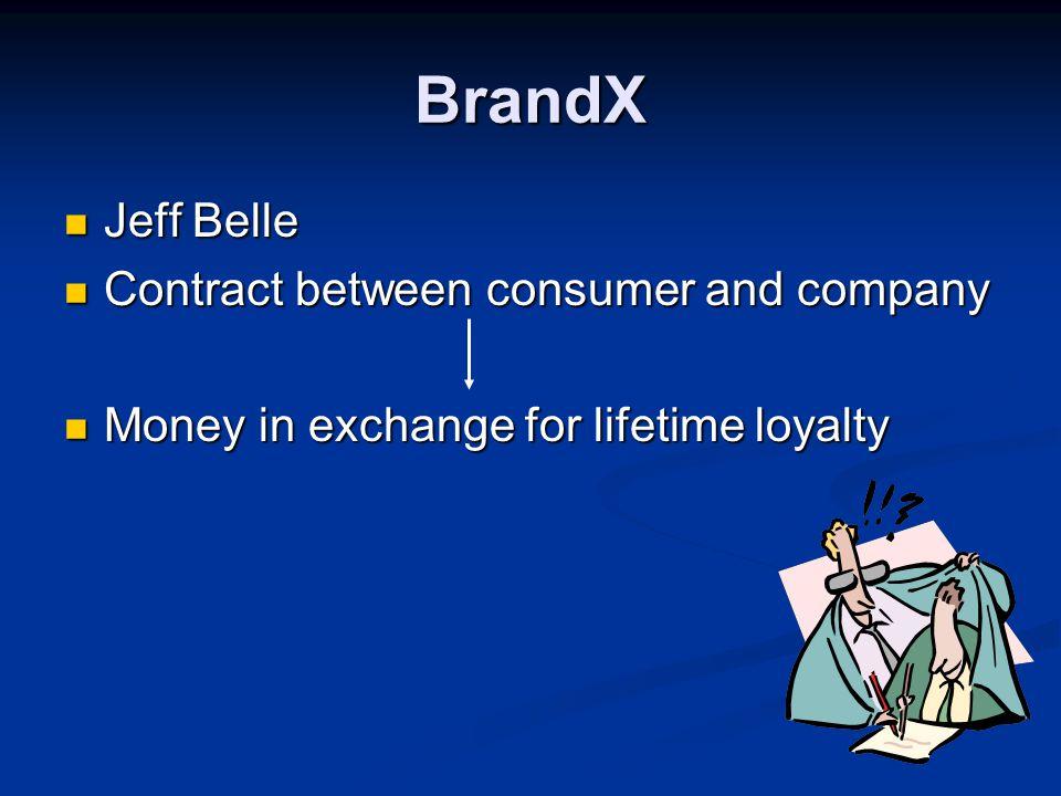 BrandX Jeff Belle Jeff Belle Contract between consumer and company Contract between consumer and company Money in exchange for lifetime loyalty Money in exchange for lifetime loyalty