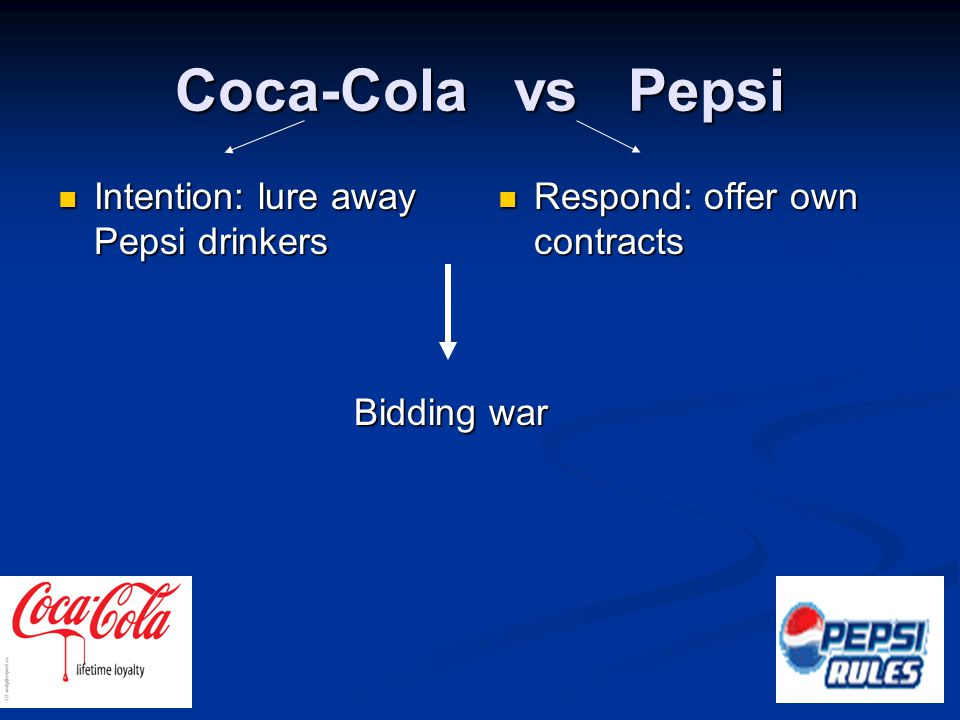 Coca-Cola Wouldn't just pay for the consumers who would have bought anyway Wouldn't just pay for the consumers who would have bought anyway Intention : lure away Pepsi - drinkers Intention : lure away Pepsi - drinkers Paying for both the Pepsi - drinkers & the people how would have been loyal anyway Paying for both the Pepsi - drinkers & the people how would have been loyal anyway = Mass - market advertising: e.g.