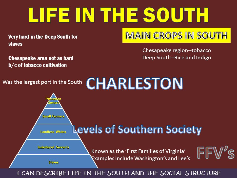 Very hard in the Deep South for slaves Chesapeake area not as hard b/c of tobacco cultivation Chesapeake region--tobacco Deep South--Rice and Indigo W
