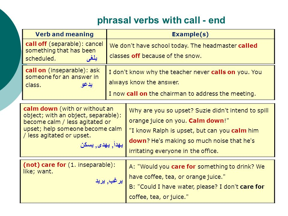 phrasal verbs with call - end Verb and meaningExample(s) call off (separable): cancel something that has been scheduled.