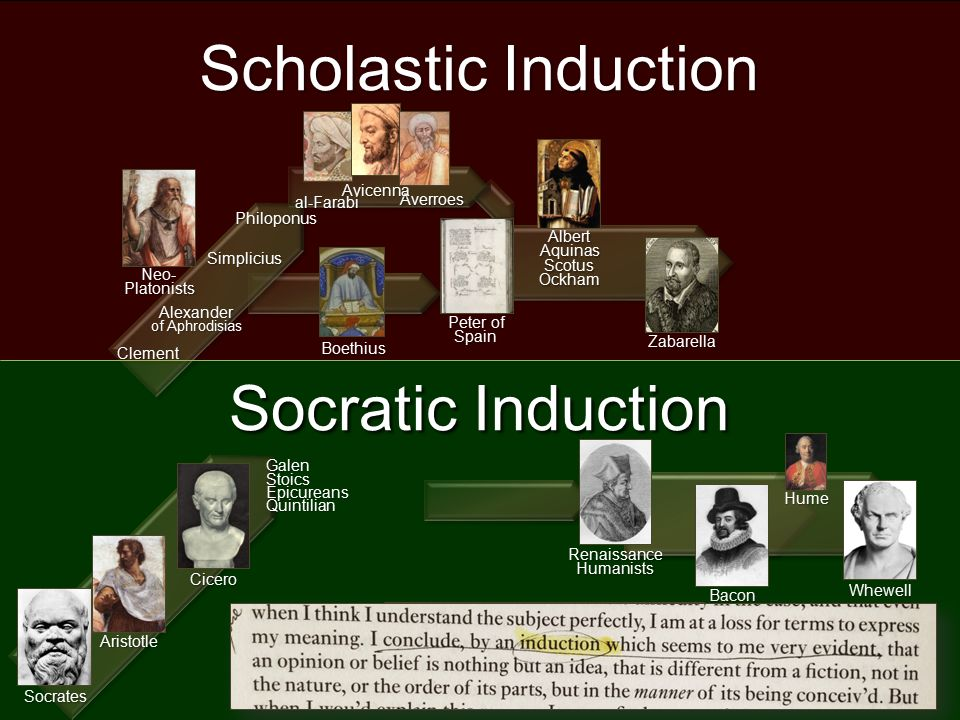 Aristotle Socrates Cicero Bacon Whewell GalenStoicsEpicureansQuintilian RenaissanceHumanists Socratic Induction Idols Concepts, not propositions Comparisons, not enumerations The predicate, not the subject al-Farabi Averroes Avicenna Peter of Spain Boethius Neo-Platonists Clement Alexander of Aphrodisias Simplicius Philoponus Zabarella AlbertAquinasScotusOckham Scholastic Induction Hume