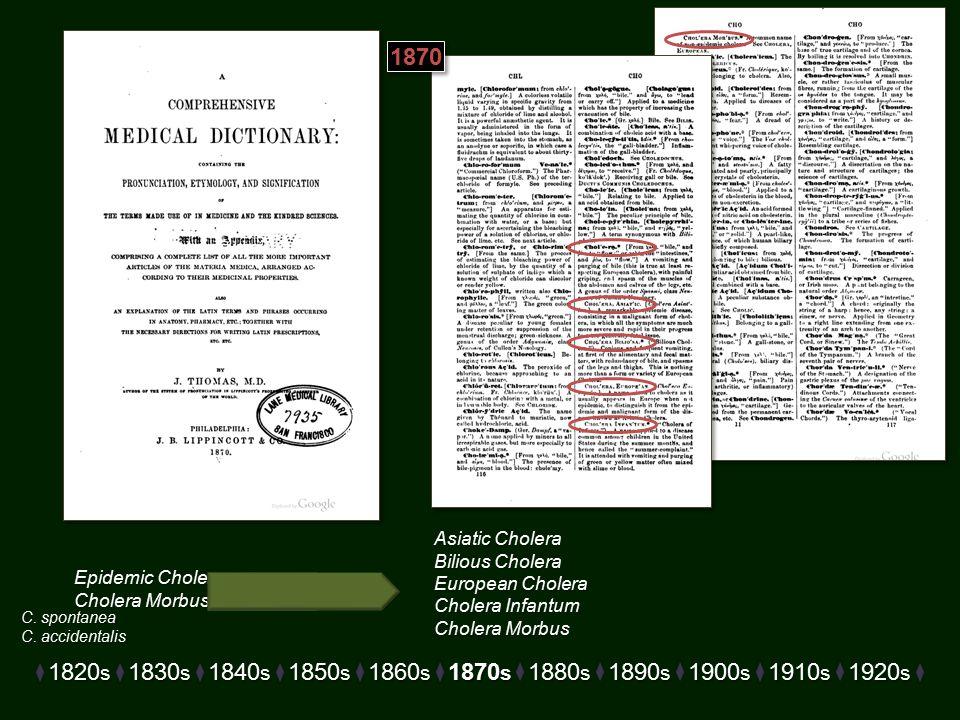 1820 s 1830 s 1840 s 1850 s 1860 s 1870 s 1880 s 1890 s 1900 s 1910 s 1920 s Epidemic Cholera Cholera Morbus Asiatic Cholera Bilious Cholera European Cholera Cholera Infantum Cholera Morbus 1870 C.