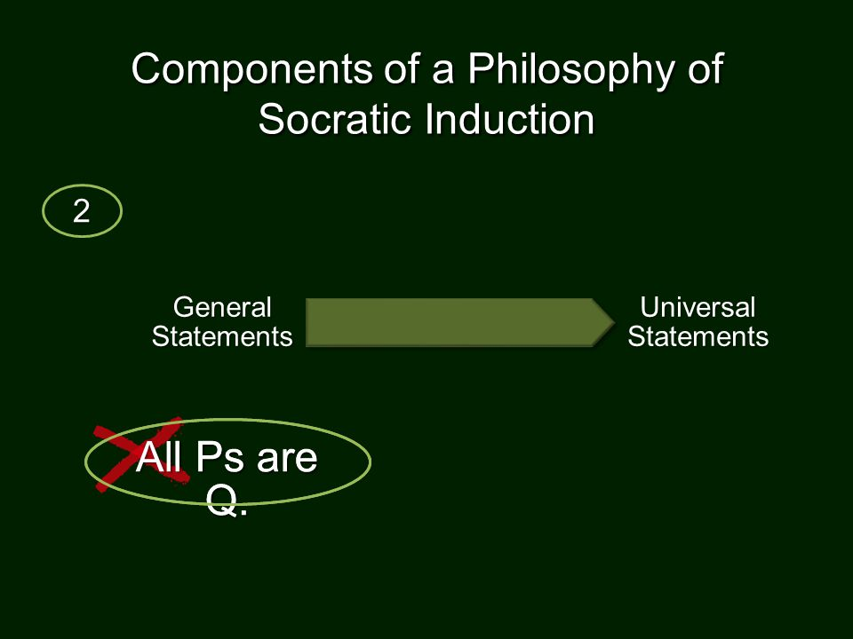 Components of a Philosophy of Socratic Induction General Statements Universal Statements All Ps are Q.