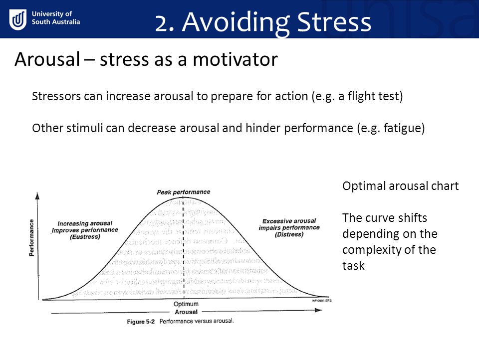 Arousal – stress as a motivator Stressors can increase arousal to prepare for action (e.g. a flight test) Other stimuli can decrease arousal and hinde