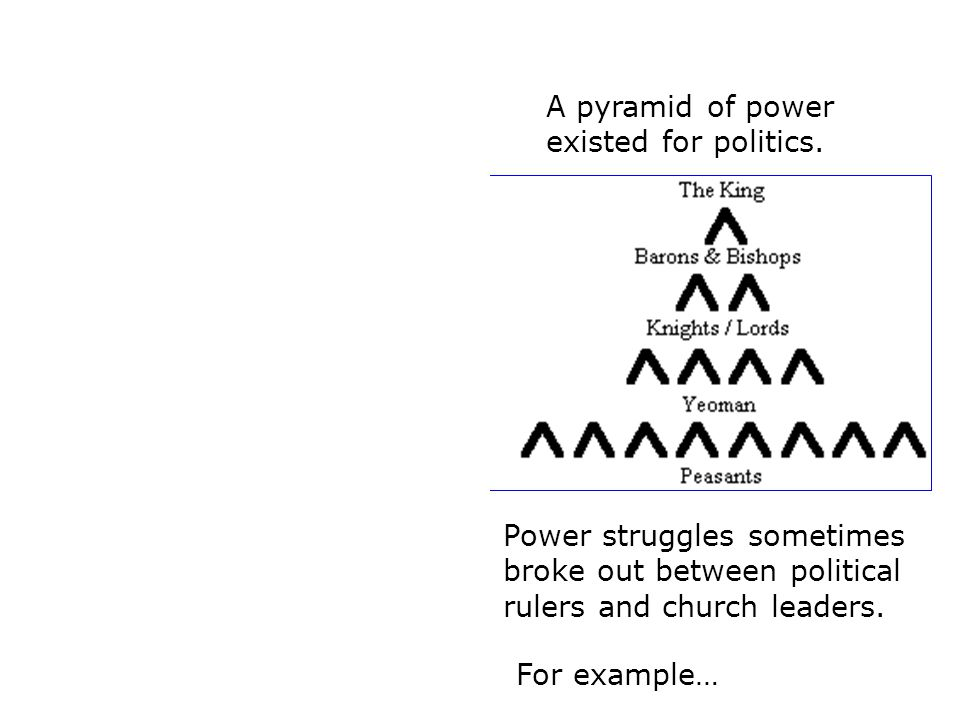 A pyramid of power existed for politics. A pyramid of power also existed within the church. Power struggles sometimes broke out between political rule