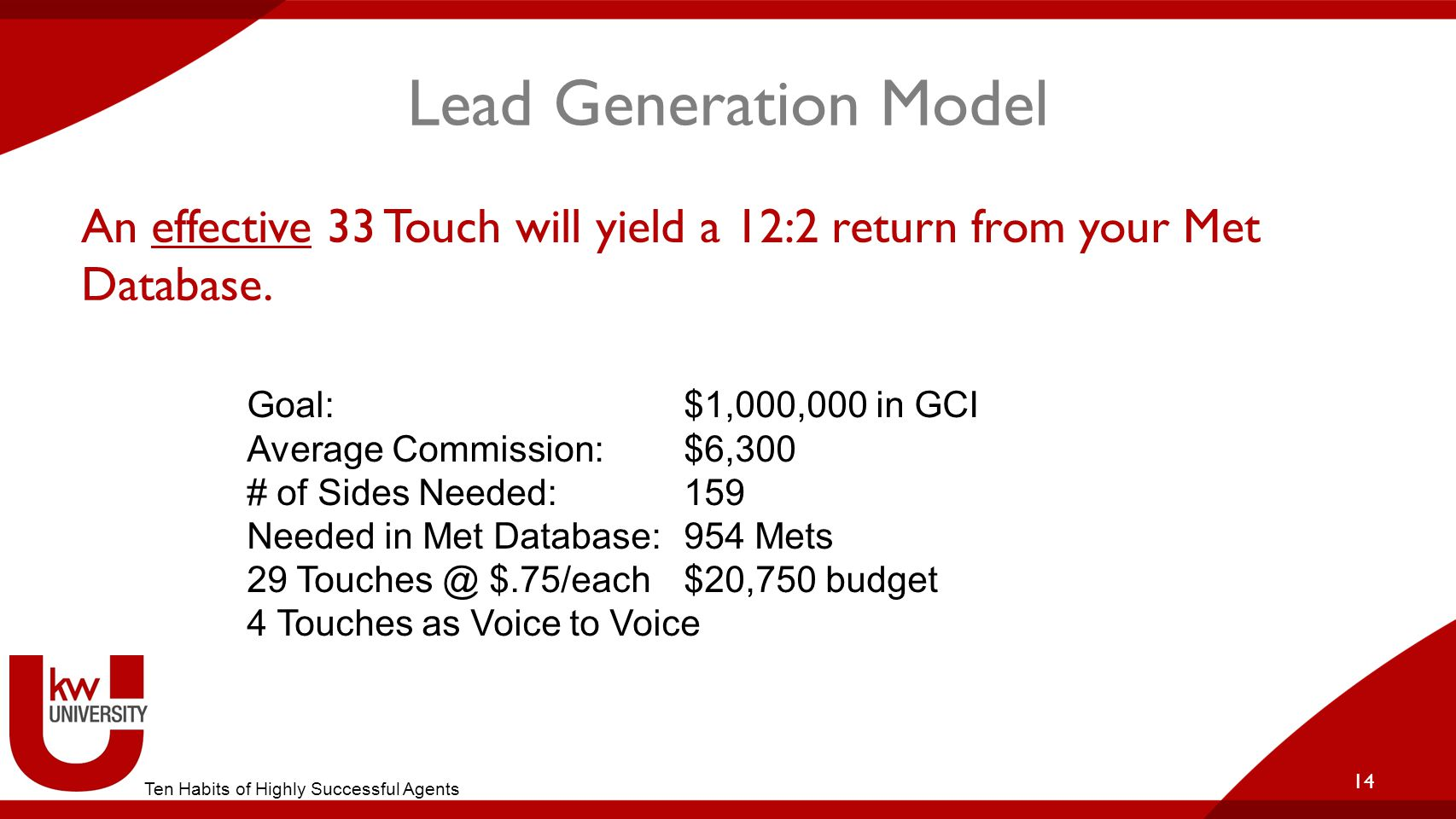 Lead Generation Model An effective 33 Touch will yield a 12:2 return from your Met Database. 14 Goal: $1,000,000 in GCI Average Commission: $6,300 # o