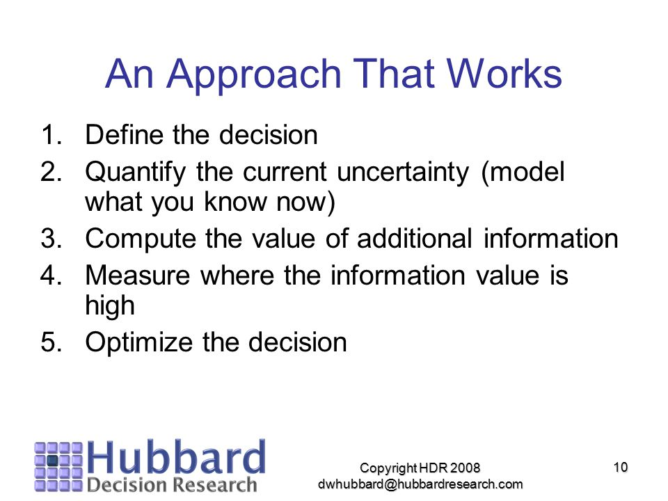Copyright HDR 2008 dwhubbard@hubbardresearch.com 10 An Approach That Works 1.Define the decision 2.Quantify the current uncertainty (model what you kn