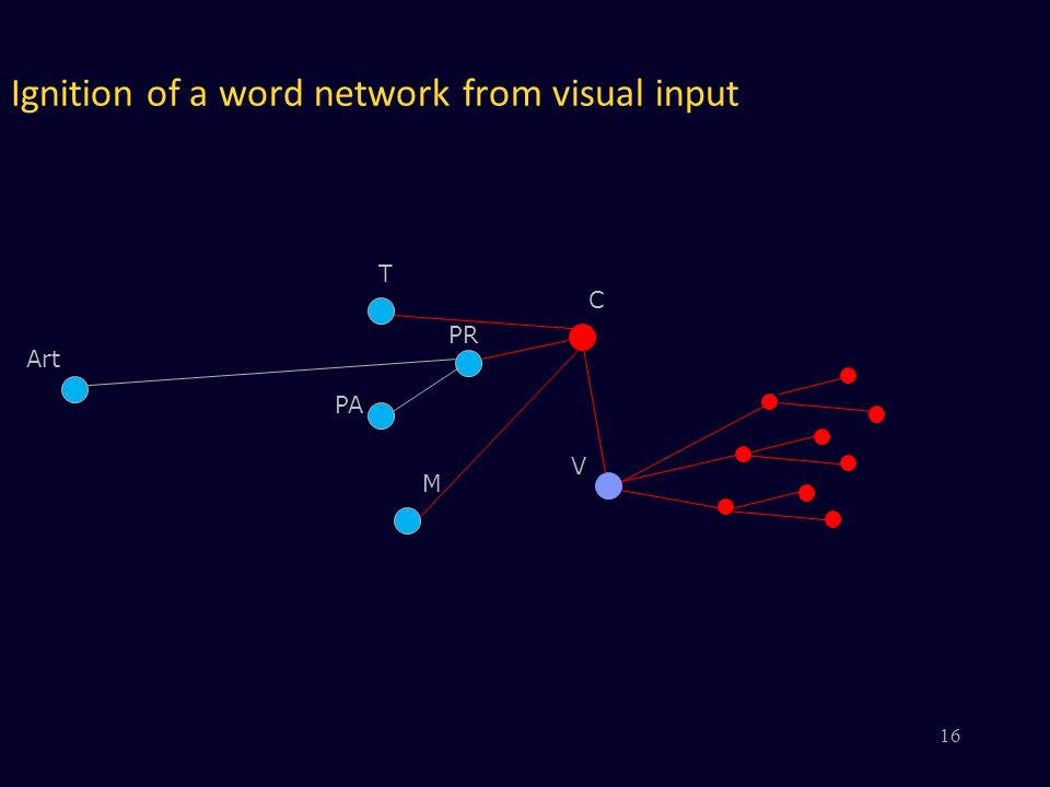Ignition of a word network from visual input V PR PA M C Art T 16