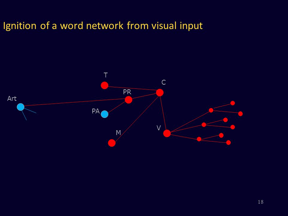 Ignition of a word network from visual input V PR PA M C Art T 18