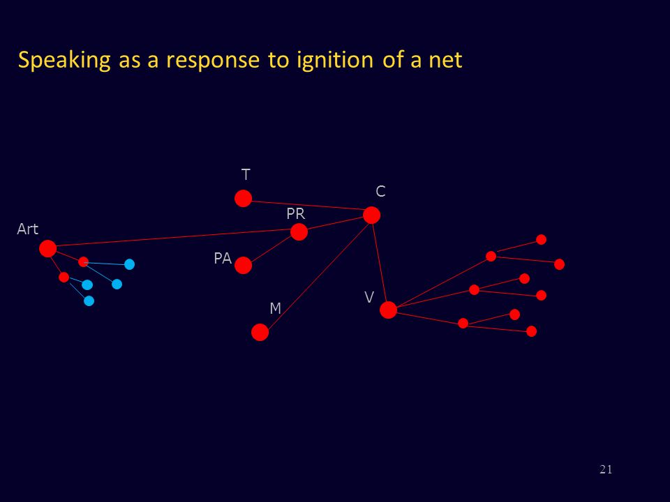 Speaking as a response to ignition of a net V PR PA M C Art T 21
