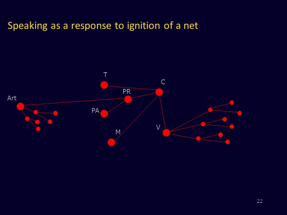 Speaking as a response to ignition of a net V PR PA M C Art T 22